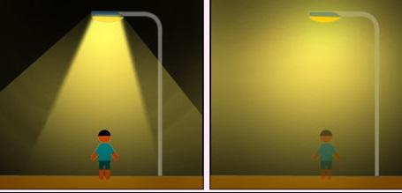 Işık Kirliliğini Öneleme